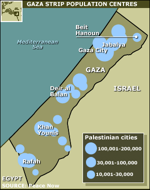 gaza strip population